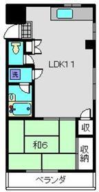 ハイネス鶴見2階Fの間取り画像