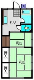 第二永野荘2階Fの間取り画像