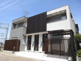 狭山ヶ丘駅 徒歩2分の外観画像