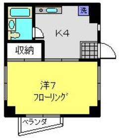 MKビル4階Fの間取り画像