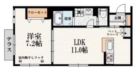 西ヶ原駅 徒歩6分1階Fの間取り画像