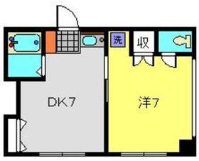 ダンディライオンビル六ツ川2階Fの間取り画像