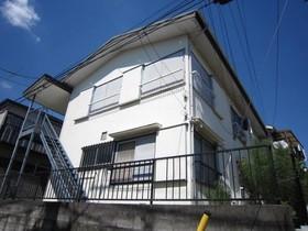 日吉本町駅 徒歩9分の外観画像