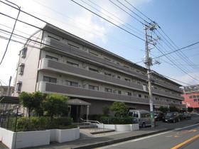高田駅 徒歩5分の外観画像