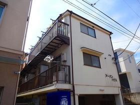 日吉駅 バス13分「下田上町」徒歩2分の外観画像