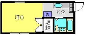 高田駅 徒歩20分2階Fの間取り画像