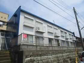 古淵駅 徒歩20分の外観画像