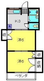 第3小杉コーポ2階Fの間取り画像