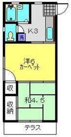 フラット日吉1階Fの間取り画像
