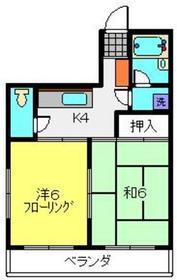 新丸子駅 徒歩1分2階Fの間取り画像