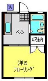 ハイツヨネカワ1階Fの間取り画像