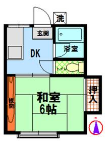 国分寺駅 徒歩15分2階Fの間取り画像