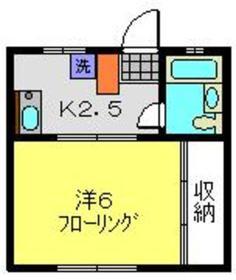 和田町駅 徒歩21分2階Fの間取り画像
