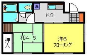 パルテルM2階Fの間取り画像