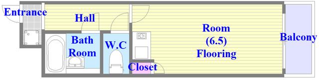 シティーコア高井田Ⅱ シンプルな間取りですが、使い勝手が良い間取りです。