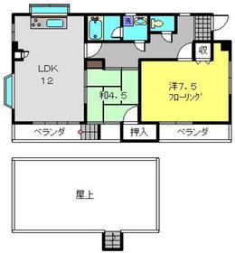 綱島駅 徒歩7分4階Fの間取り画像