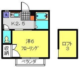 第5シバタハウス22階Fの間取り画像